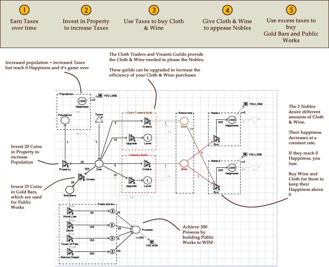 Cloth&Wine_Infographic