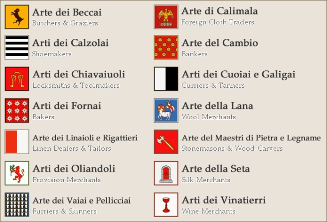 The 14 Guilds in Uffizi